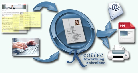 kreative-bewerbung-schreiben-2